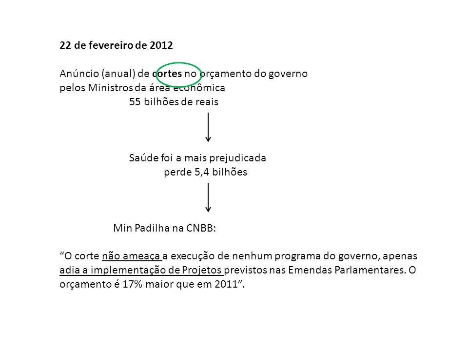 22 de fevereiro de 2012 Anúncio (anual) de cortes no orçamento do governo. pelos Ministros da área econômica.