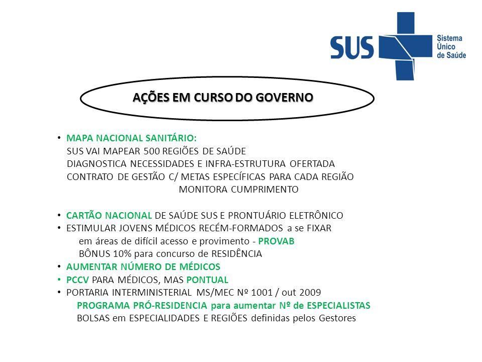 AÇÕES EM CURSO DO GOVERNO