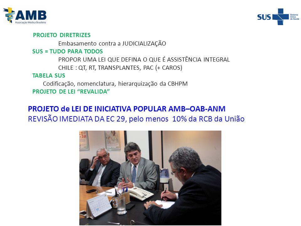 PROJETO de LEI DE INICIATIVA POPULAR AMB–OAB-ANM