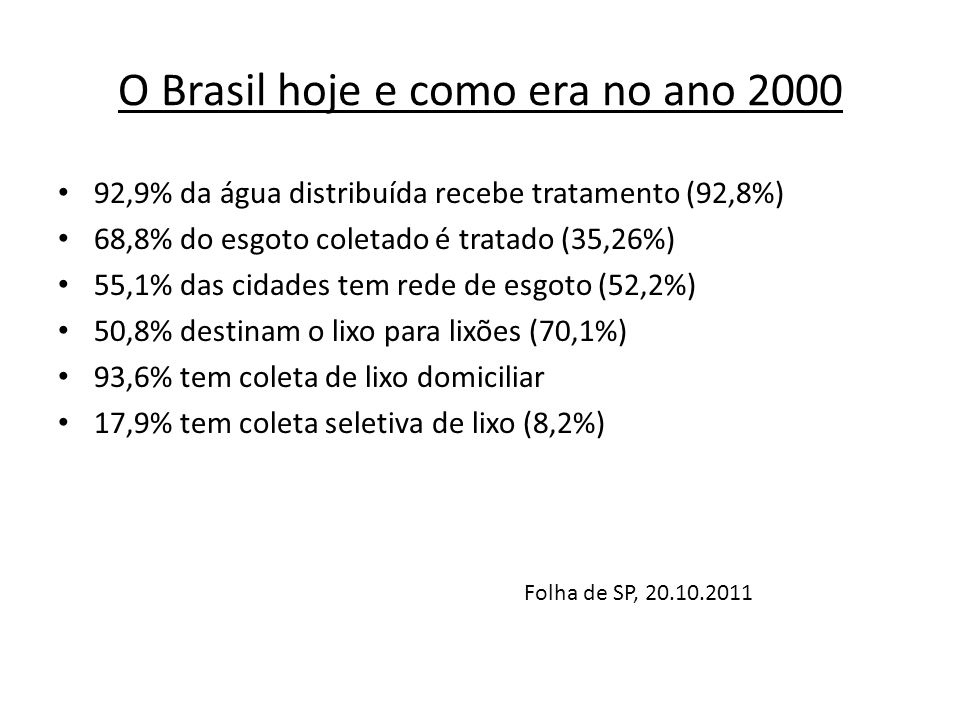 O Brasil hoje e como era no ano 2000