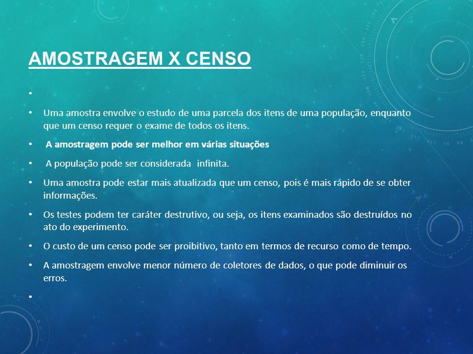 AMOSTRAGEM X CENSO