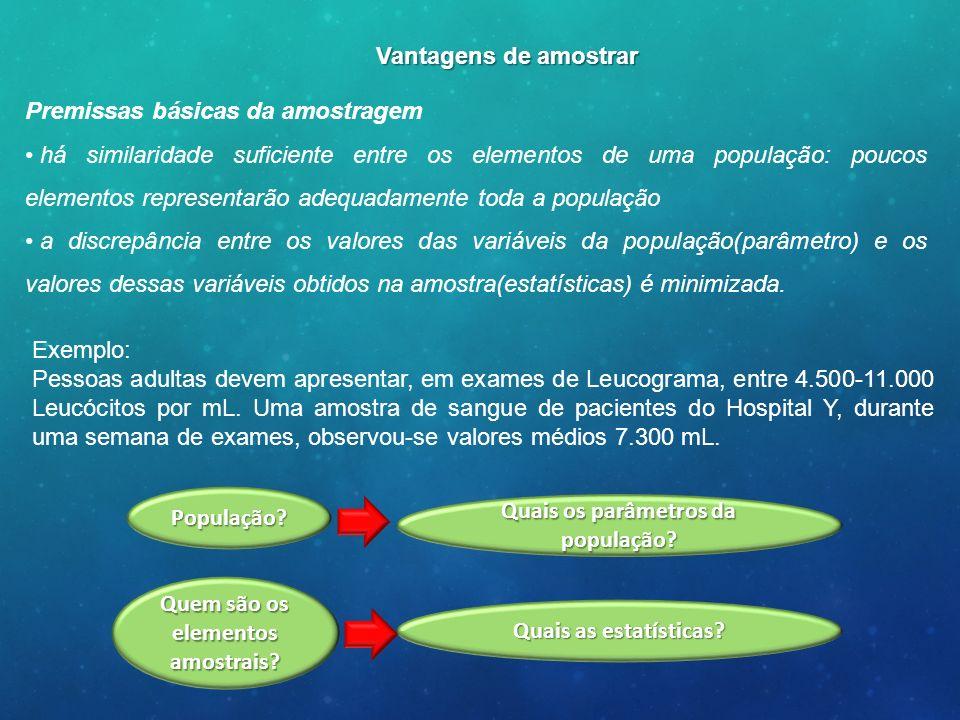 Quais os parâmetros da população Quem são os elementos amostrais