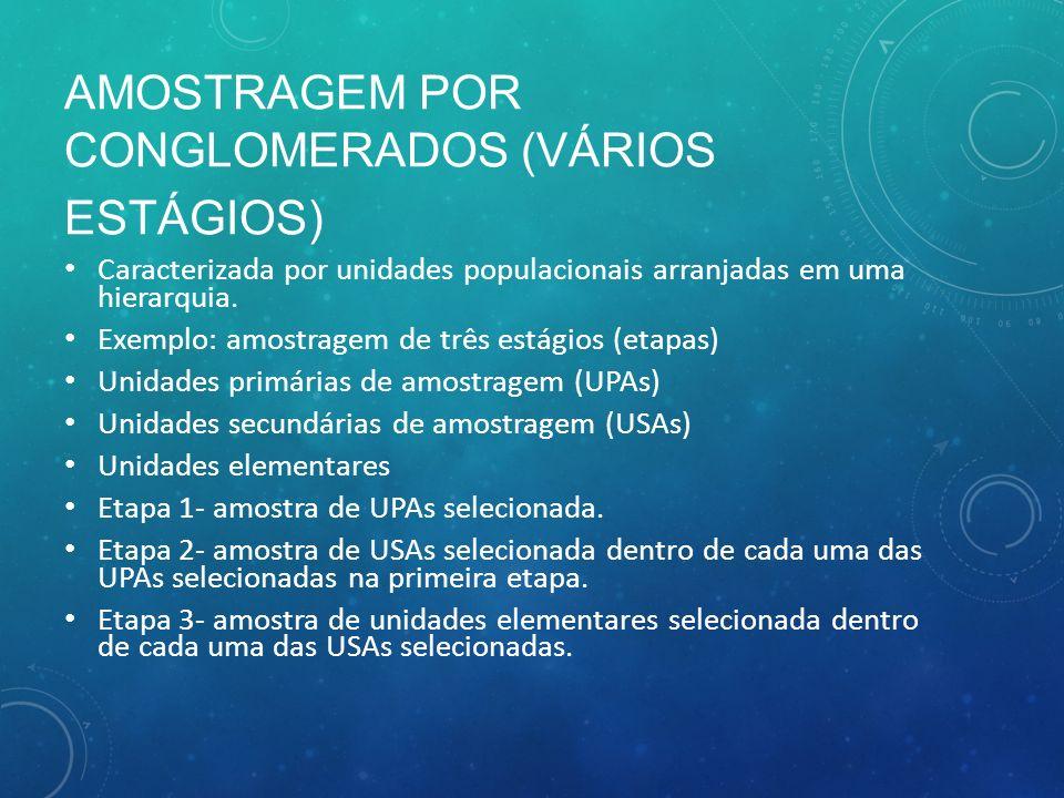 AMOSTRAGEM POR CONGLOMERADOS (VÁRIOS ESTÁGIOS)