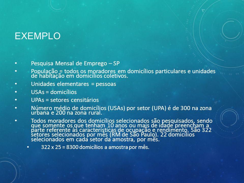 Exemplo Pesquisa Mensal de Emprego – SP