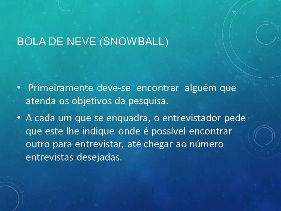 Bola de neve (Snowball)