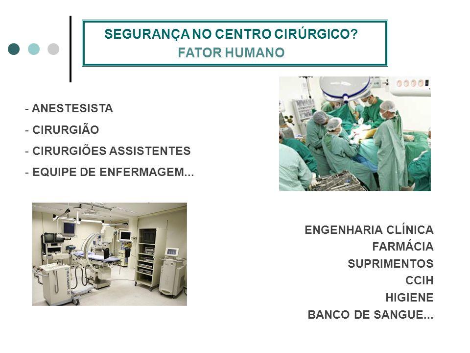 SEGURANÇA NO CENTRO CIRÚRGICO