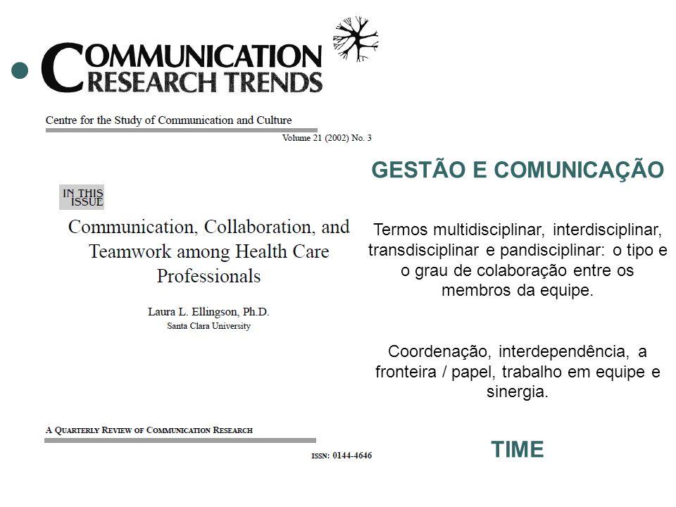GESTÃO E COMUNICAÇÃO TIME