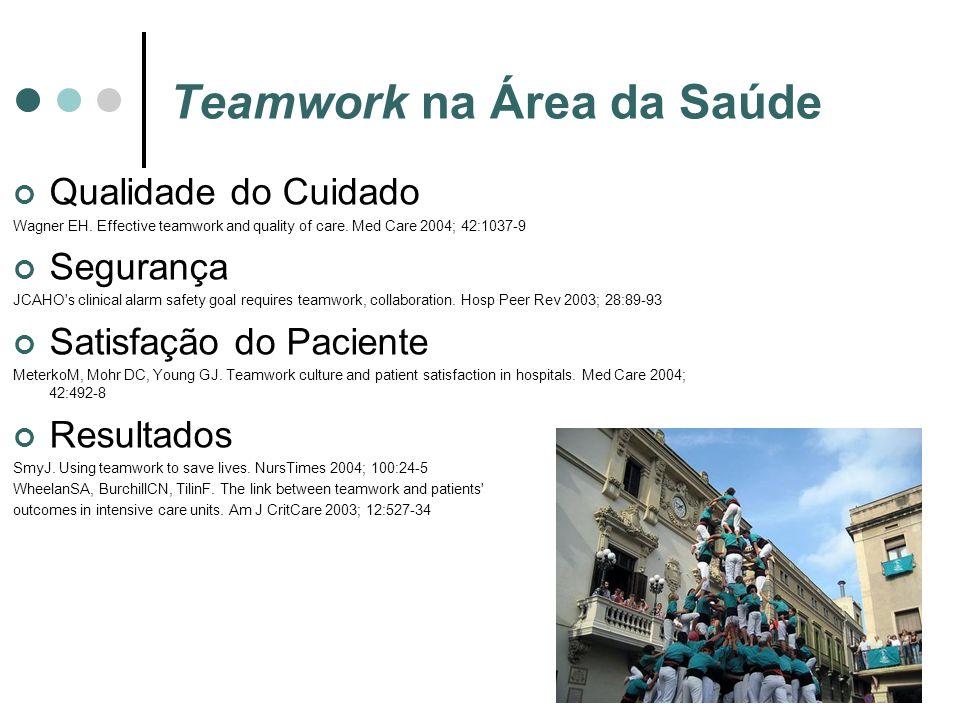 Teamwork na Área da Saúde