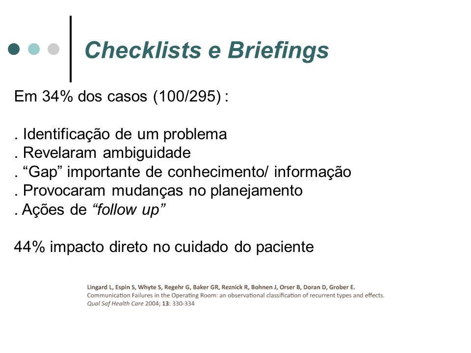 Checklists e Briefings