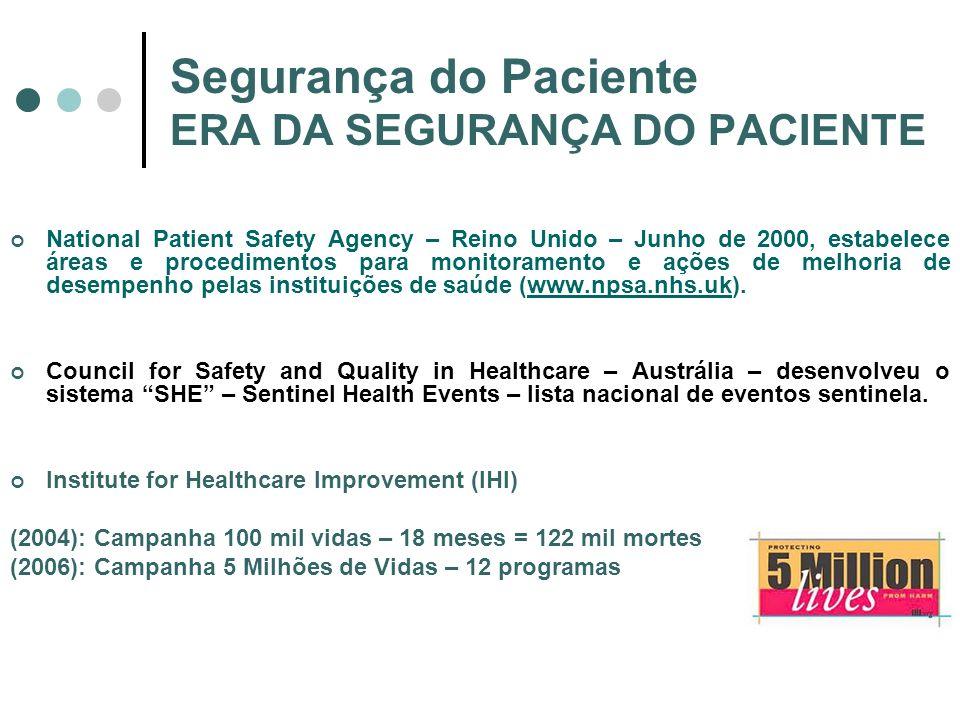 Segurança do Paciente ERA DA SEGURANÇA DO PACIENTE