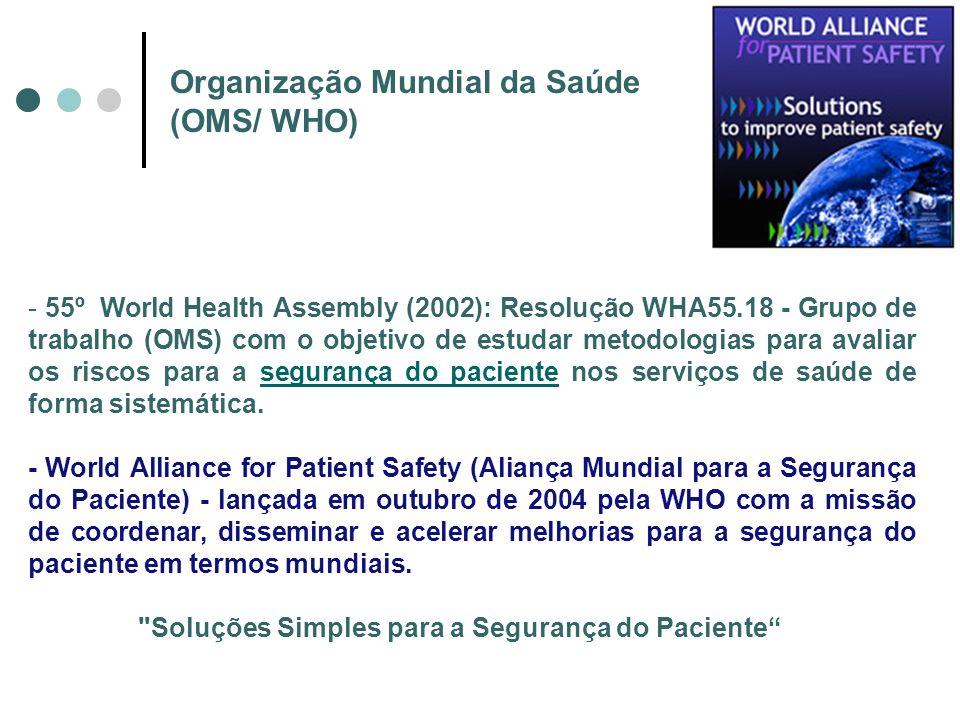 Organização Mundial da Saúde (OMS/ WHO)
