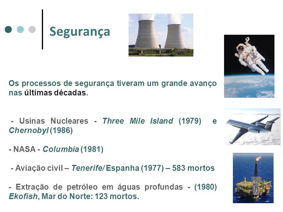 Segurança Os processos de segurança tiveram um grande avanço nas últimas décadas. - Usinas Nucleares - Three Mile Island (1979) e Chernobyl (1986)