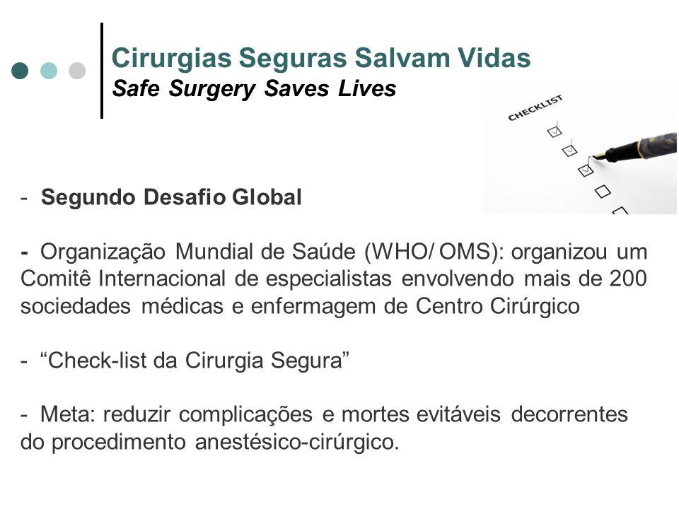 Cirurgias Seguras Salvam Vidas Safe Surgery Saves Lives