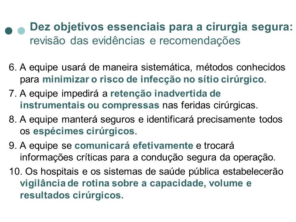 Dez objetivos essenciais para a cirurgia segura: revisão das evidências e recomendações
