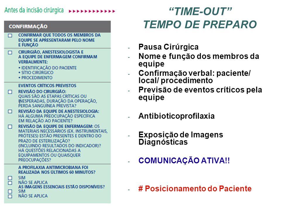 TIME-OUT TEMPO DE PREPARO