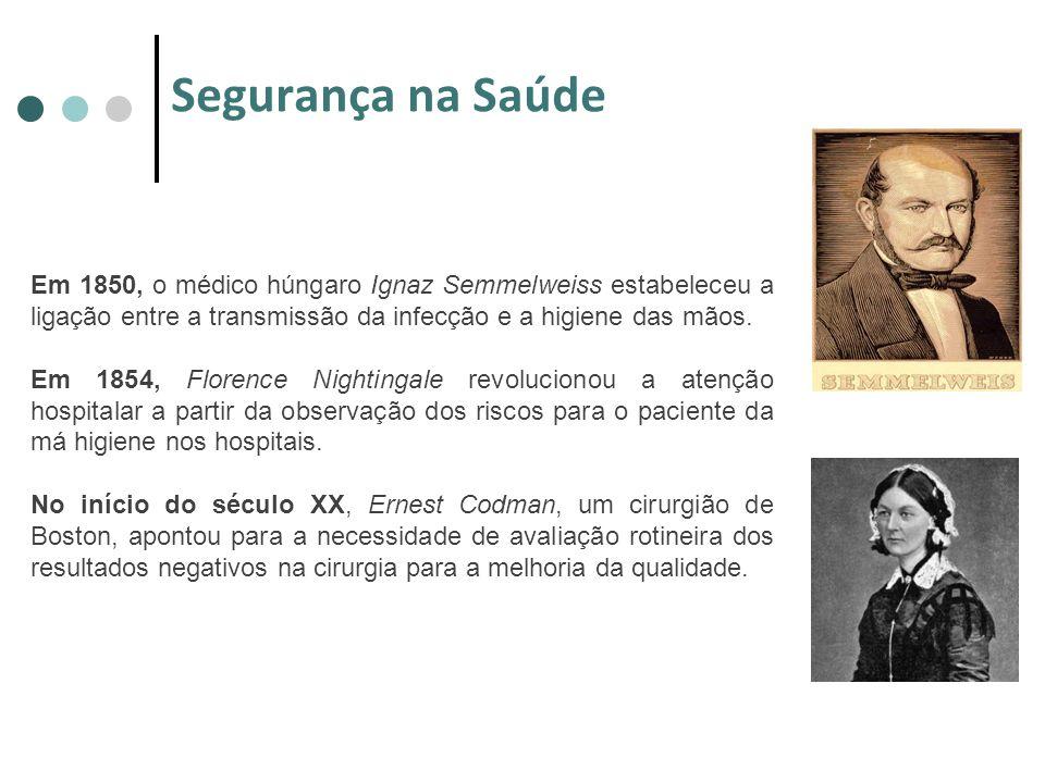 Segurança na Saúde Em 1850, o médico húngaro Ignaz Semmelweiss estabeleceu a ligação entre a transmissão da infecção e a higiene das mãos.