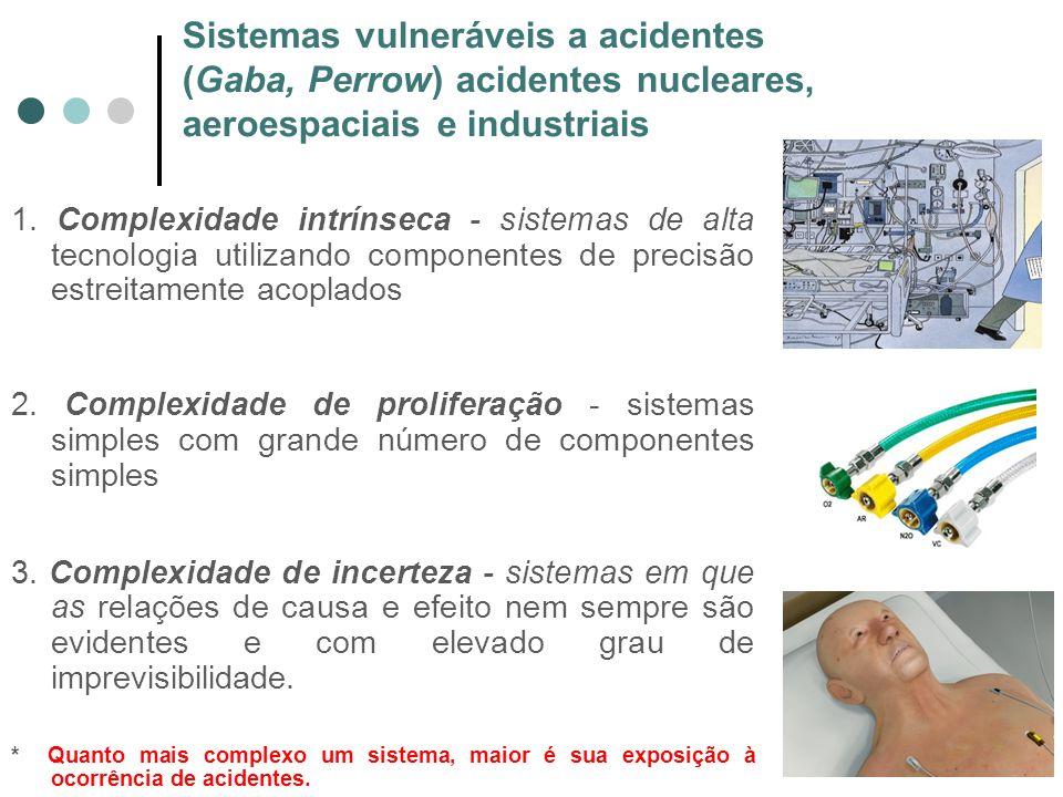 Sistemas vulneráveis a acidentes (Gaba, Perrow) acidentes nucleares, aeroespaciais e industriais