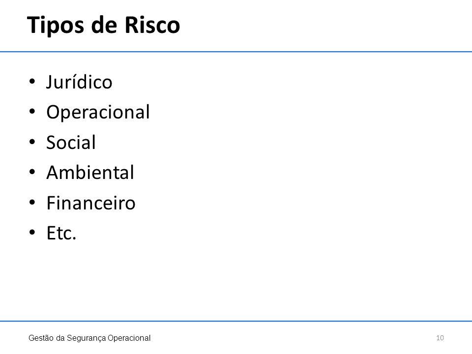 Tipos de Risco Jurídico Operacional Social Ambiental Financeiro Etc.