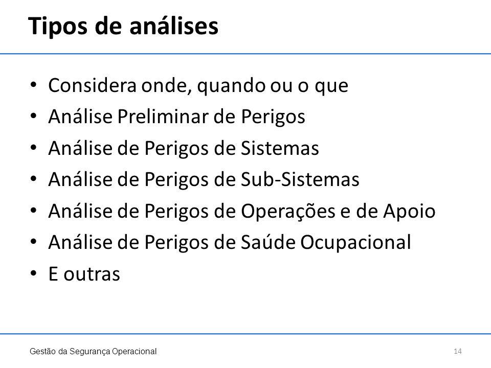 Tipos de análises Considera onde, quando ou o que