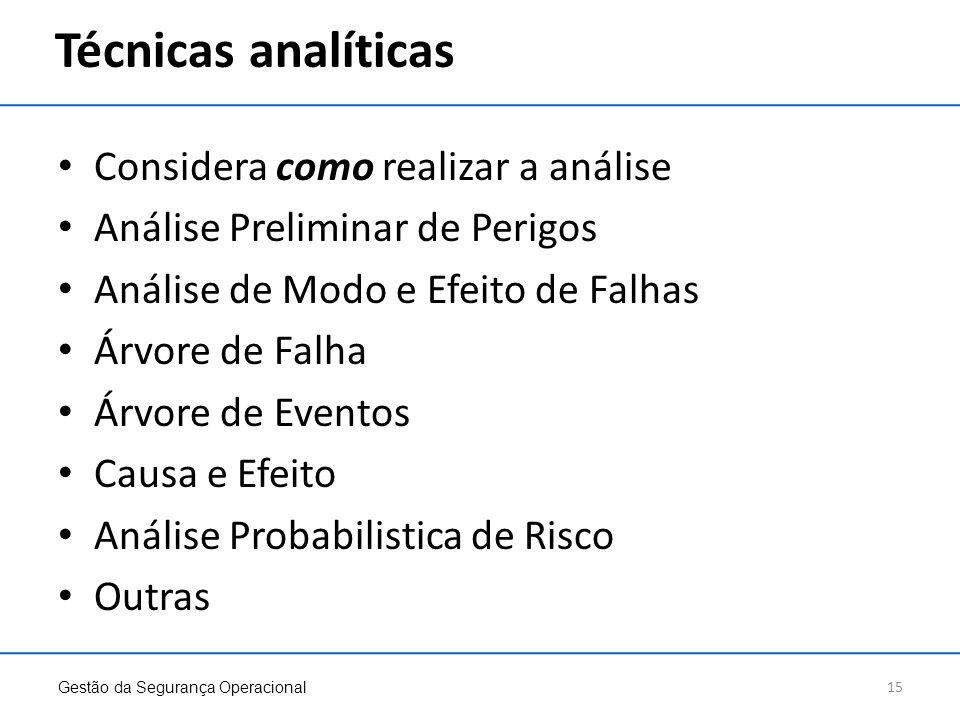 Técnicas analíticas Considera como realizar a análise