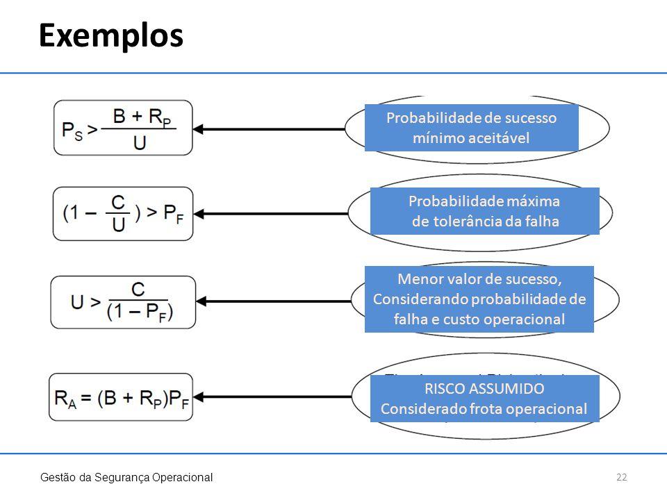Exemplos Probabilidade de sucesso mínimo aceitável