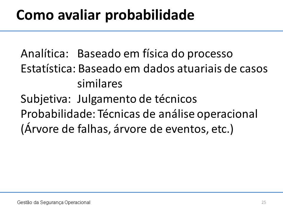 Como avaliar probabilidade