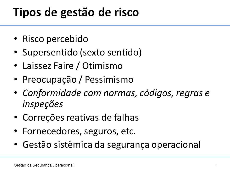 Tipos de gestão de risco
