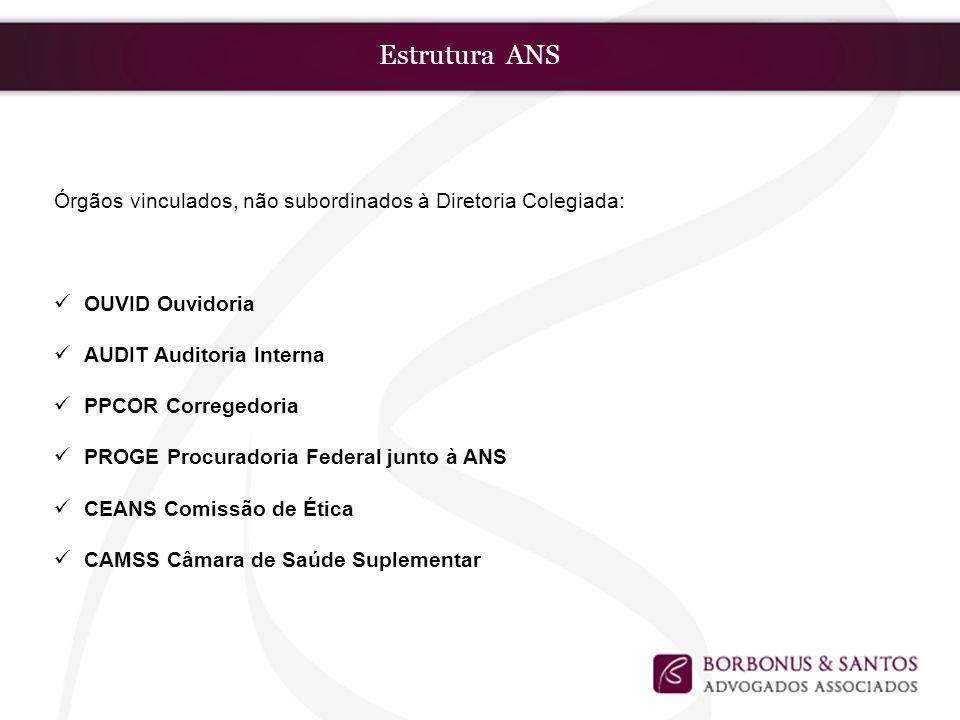 Estrutura ANS Órgãos vinculados, não subordinados à Diretoria Colegiada: OUVID Ouvidoria. AUDIT Auditoria Interna.