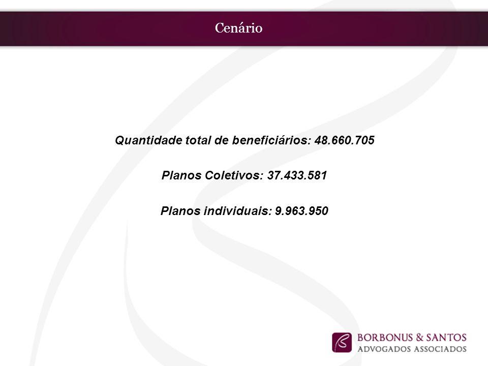 Quantidade total de beneficiários: 48.660.705