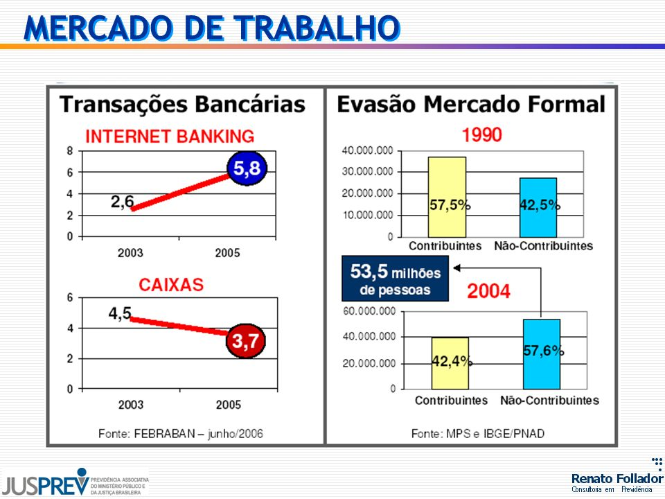 MERCADO DE TRABALHO MODERNIZAÇÃO TECNOLÓCICA NOVAS TÉCNICAS DE GESTÃO