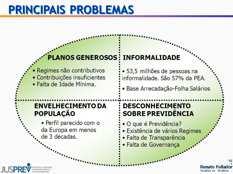 PRINCIPAIS PROBLEMAS PLANOS GENEROSOS INFORMALIDADE