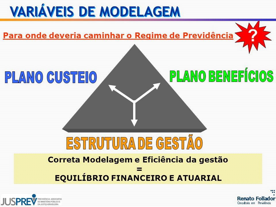 VARIÁVEIS DE MODELAGEM PLANO CUSTEIO