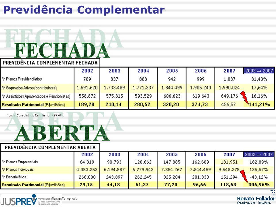 FECHADA ABERTA Previdência Complementar
