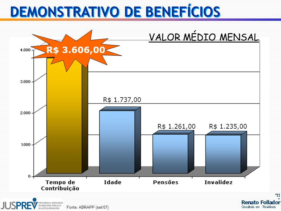 DEMONSTRATIVO DE BENEFÍCIOS