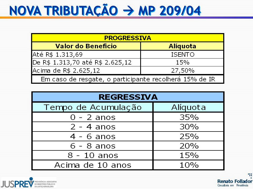 NOVA TRIBUTAÇÃO  MP 209/04 44