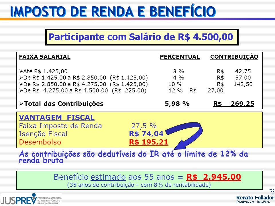 IMPOSTO DE RENDA E BENEFÍCIO