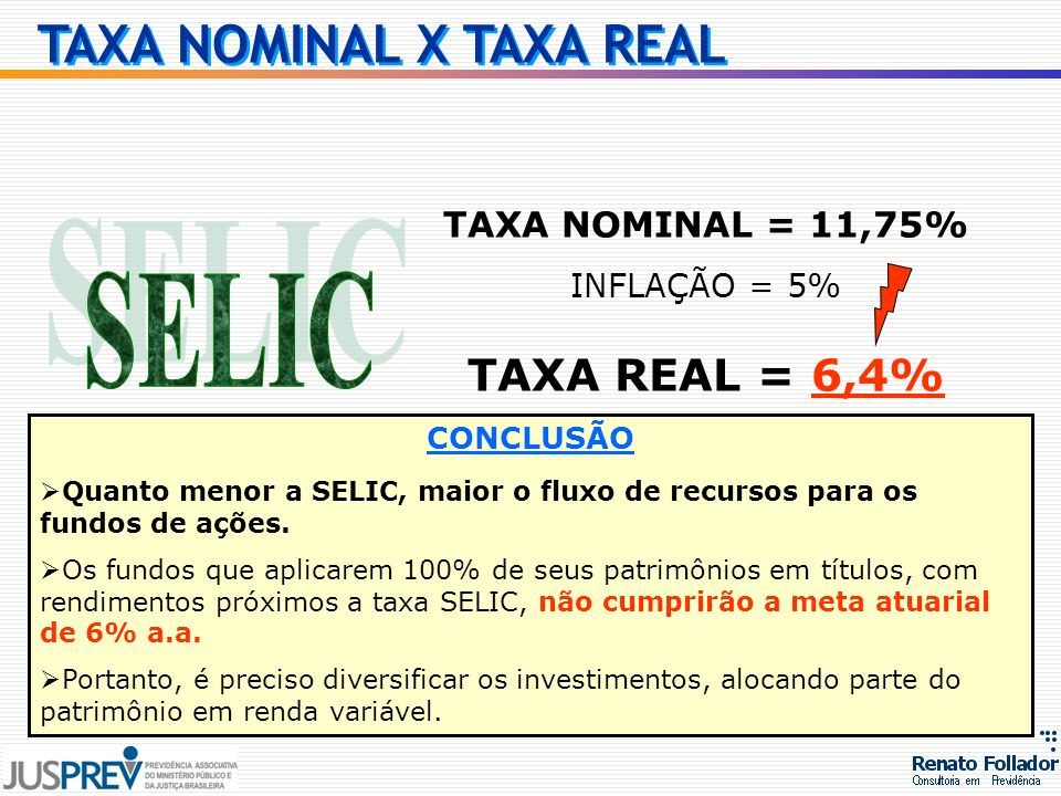 TAXA NOMINAL X TAXA REAL