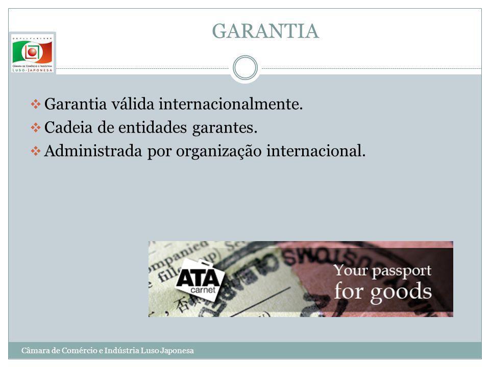 GARANTIA Garantia válida internacionalmente.