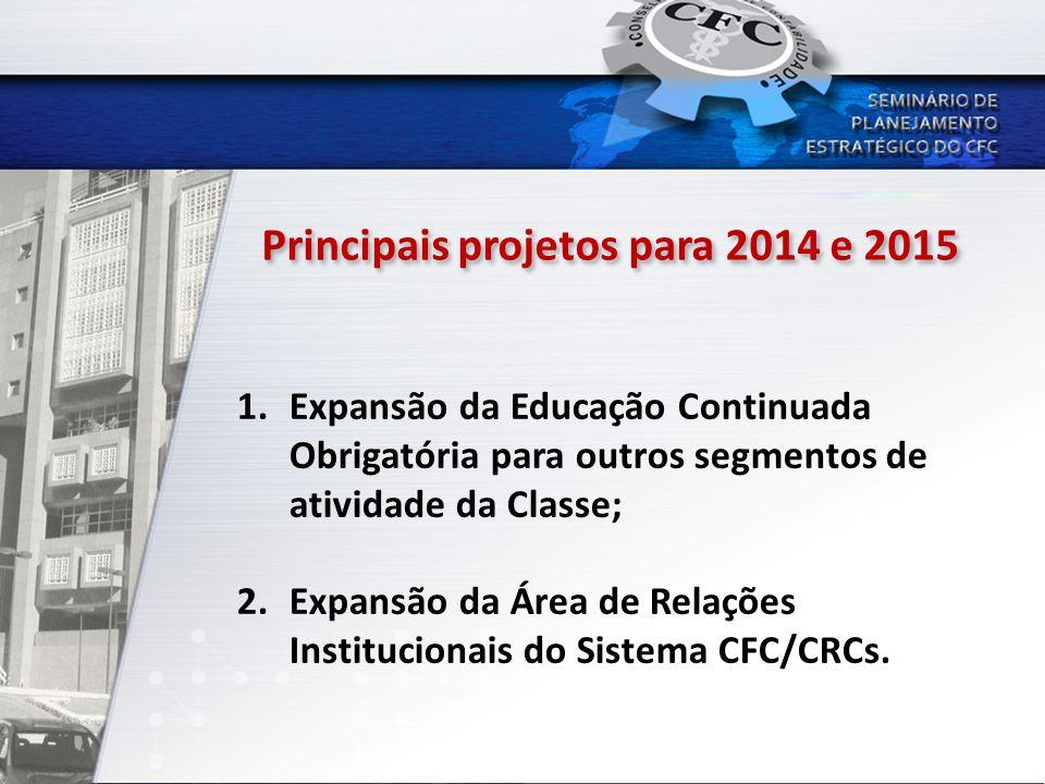 Principais projetos para 2014 e 2015