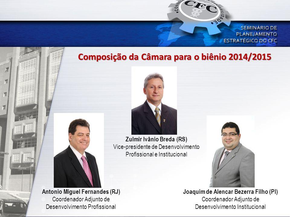 Composição da Câmara para o biênio 2014/2015
