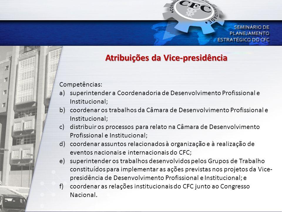 Atribuições da Vice-presidência