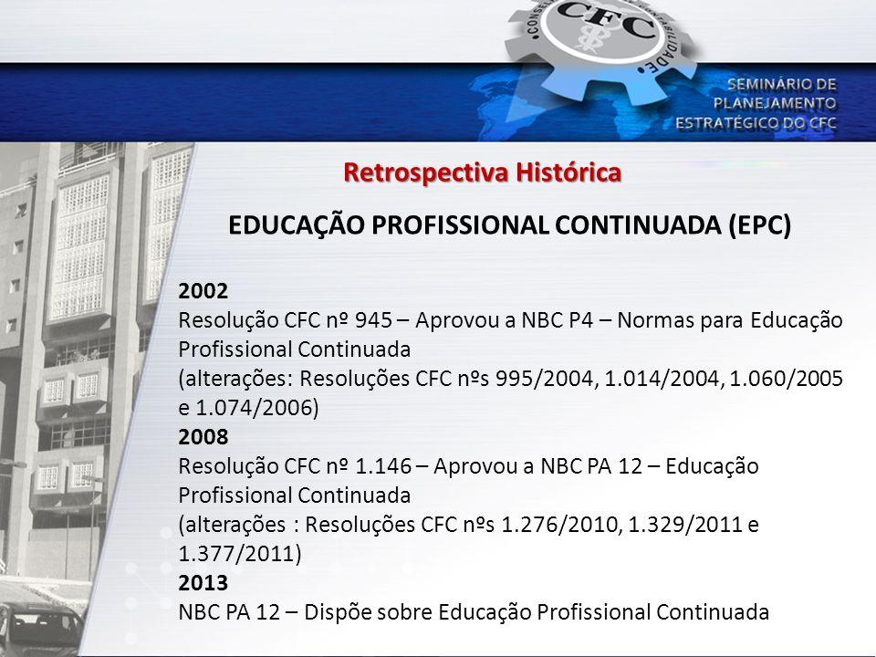 EDUCAÇÃO PROFISSIONAL CONTINUADA (EPC) Retrospectiva Histórica