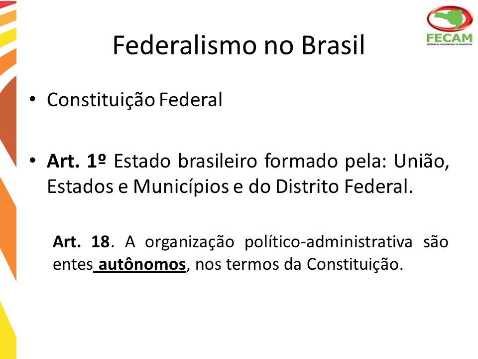 Federalismo no Brasil Constituição Federal