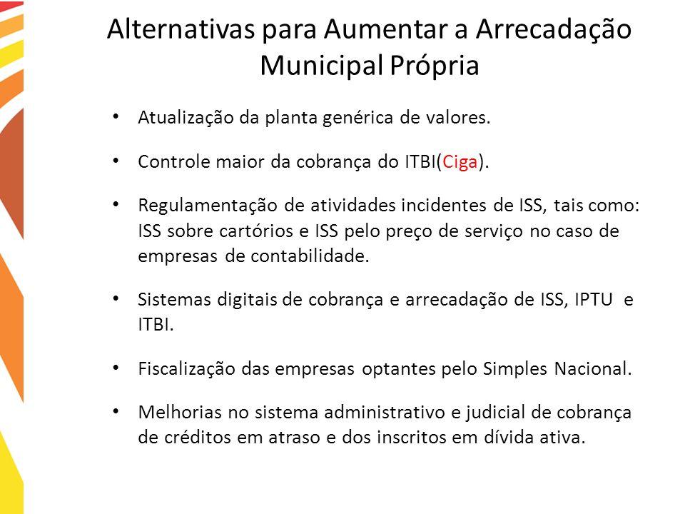 Alternativas para Aumentar a Arrecadação Municipal Própria