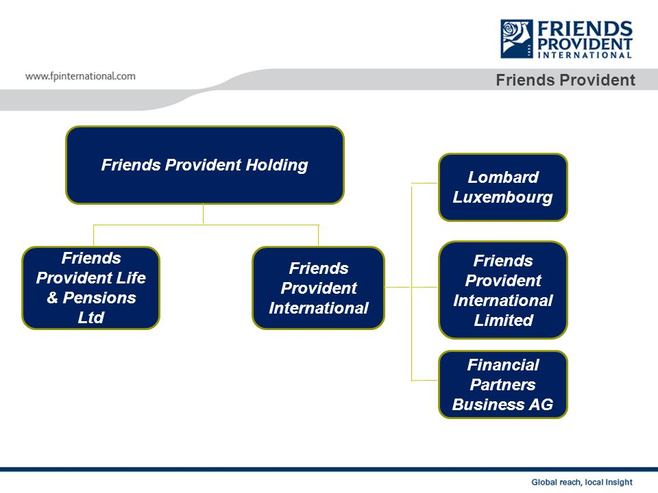 Friends Provident Holding Lombard Luxembourg