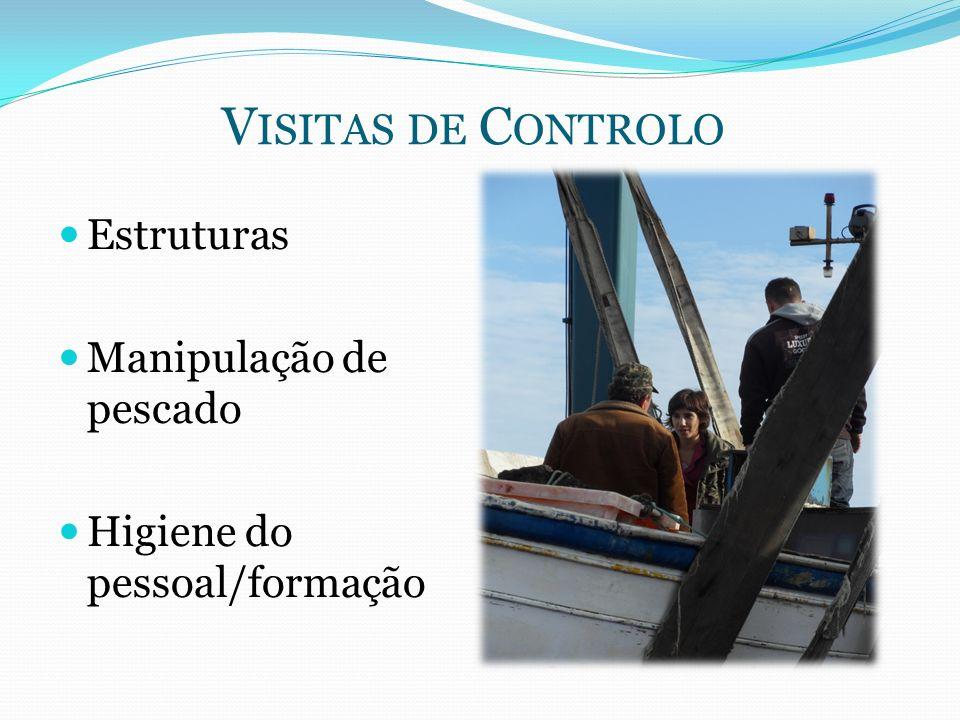Visitas de Controlo Estruturas Manipulação de pescado