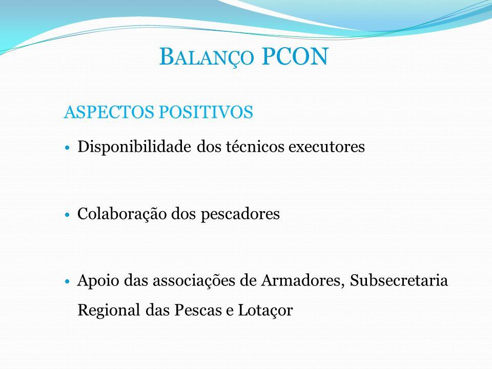 Balanço PCON ASPECTOS POSITIVOS