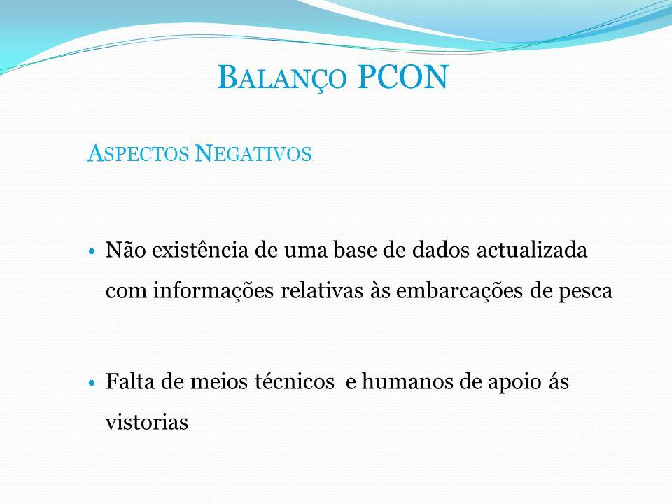 Balanço PCON Aspectos Negativos