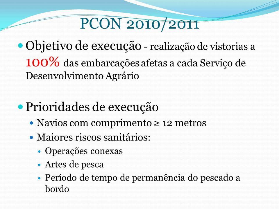 PCON 2010/2011 Objetivo de execução - realização de vistorias a 100% das embarcações afetas a cada Serviço de Desenvolvimento Agrário.