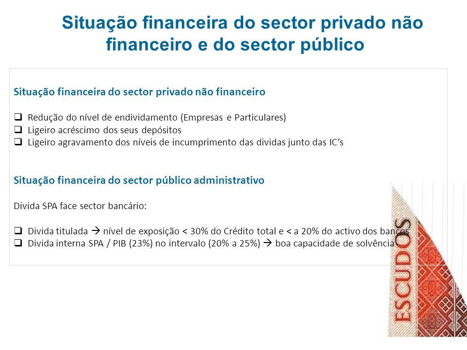 Situação financeira do sector privado não financeiro e do sector público